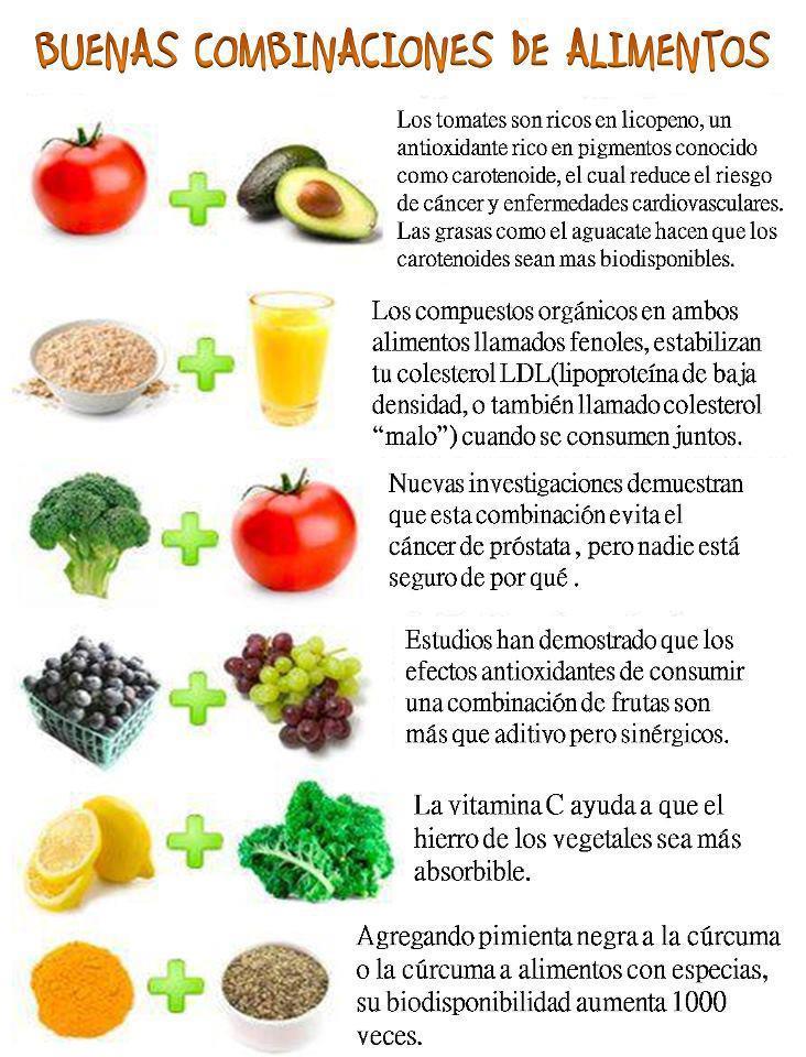 Buenas combinaciones de alimentos